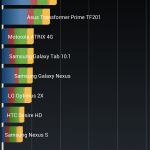 One Max Benchmark